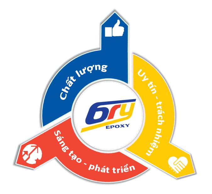 BRY epoxy và mục tiêu thay đổi chất lượng xây dựng tại Việt Nam